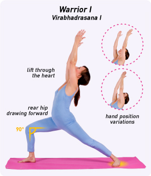 Warrior I (Source: YogaOutlet.com)
